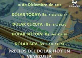 precio del dólar hoy 18/12/2020 en Venezuela