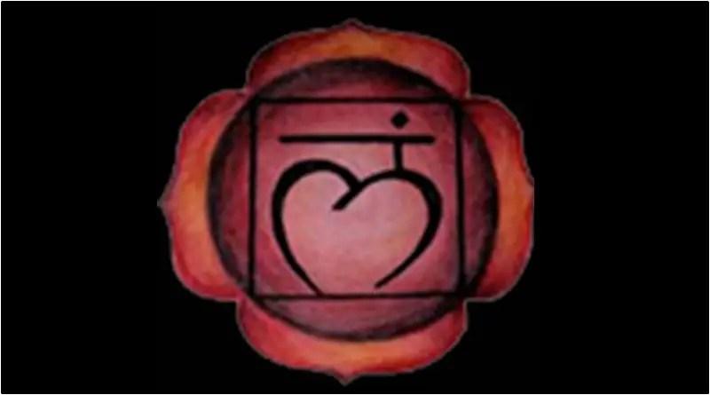 Muladhara Root Chakra - Chakra Meanings - Elune Blue (800x445)