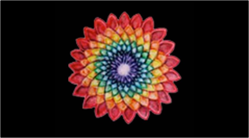Sahasrara: The Crown Chakra — Chakra Meanings