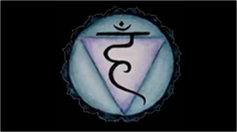 Vishuddha Throat Chakra - Chakra Meanings - Elune Blue (800x445)
