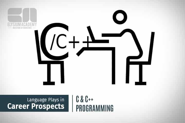 C Programming Online