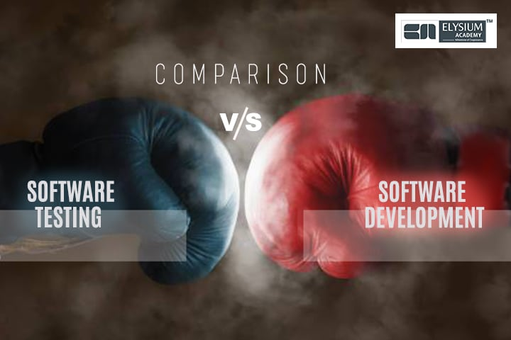 Software Testing and Development