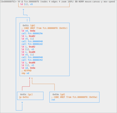 /img/chip8-r2-graph-thumb.png