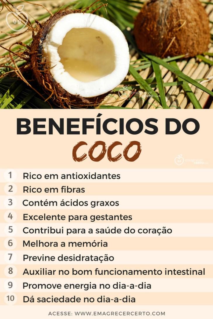 Benefícios do Coco | Blog EmagrecerCerto.com #coco #beneficiosdasfrutas #saudavel