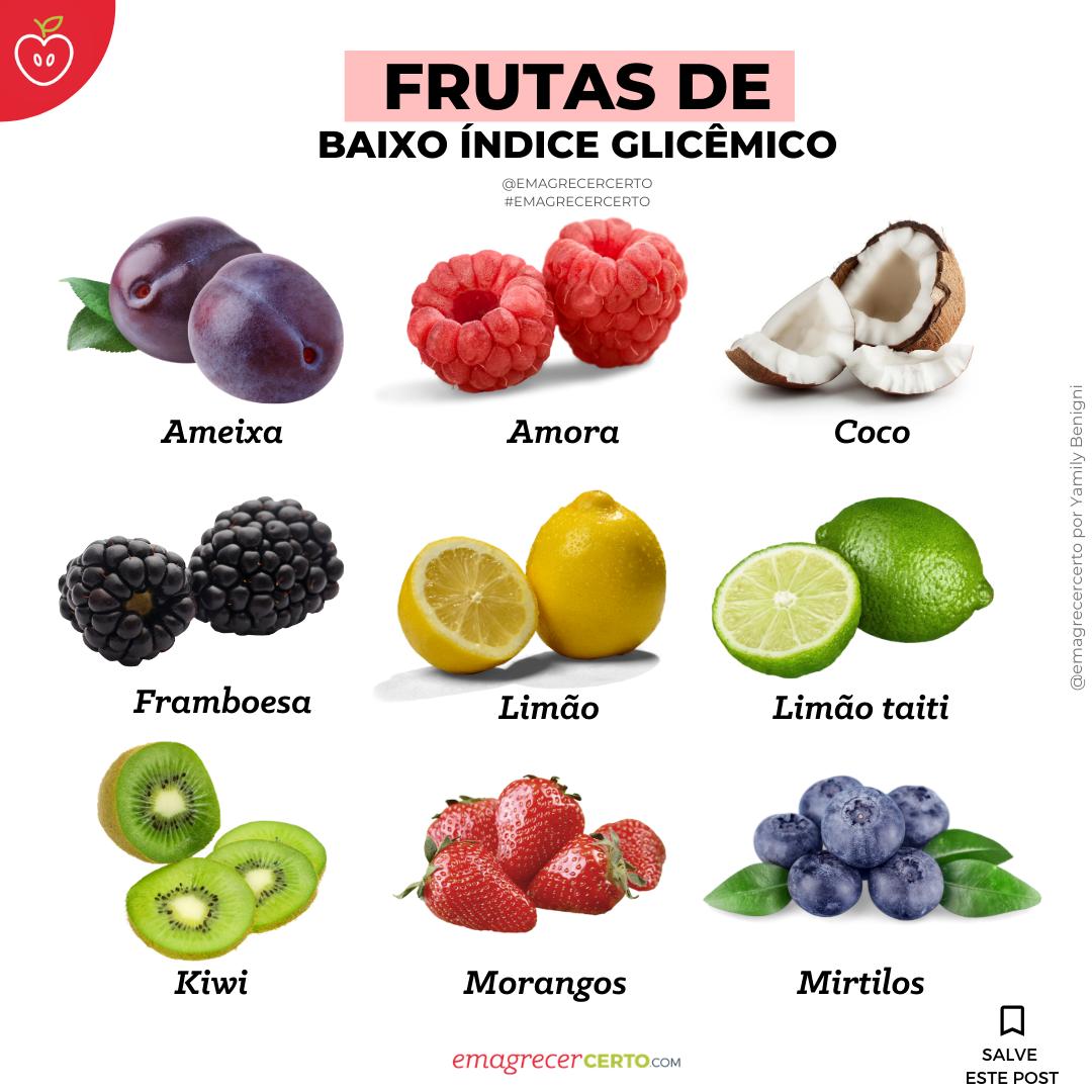 Frutas de baixo índice glicêmico - Dieta Cetogênica - Emagrecer Certo