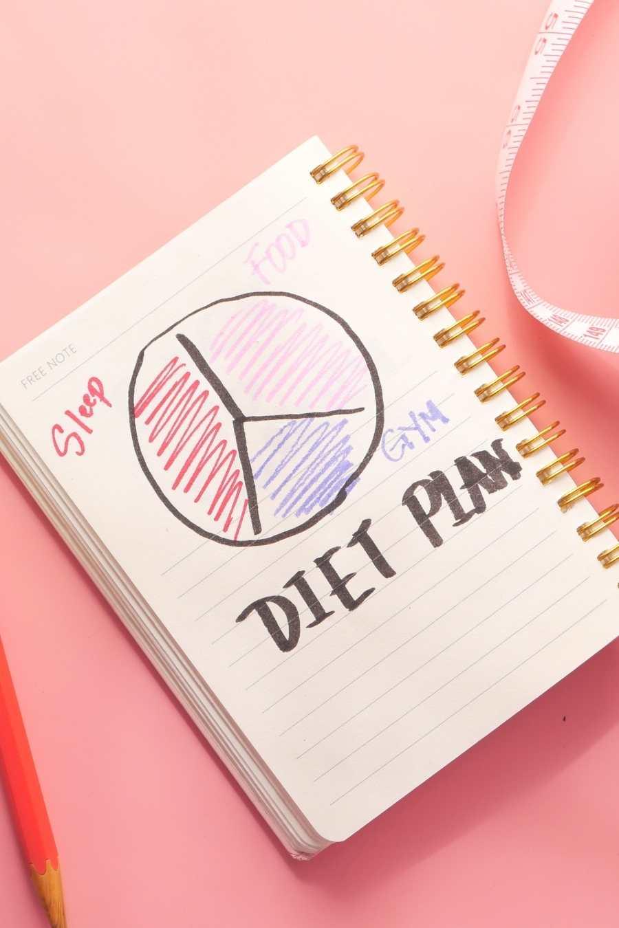 Como eliminar 5 kg em um mês - Blog Emagrecer Certo