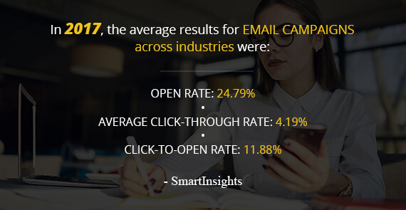 23. Results_SmartInsights