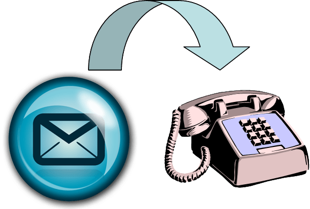 How to make a phone call using an email interface