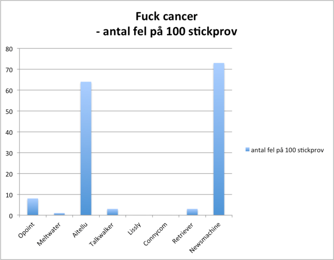 fuckcancerfel