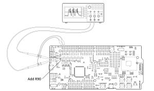 nRF5 SoC Power Measurement using Oscilloscope