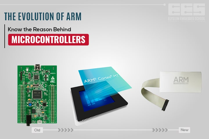 Evolution of ARM Microcontrollers