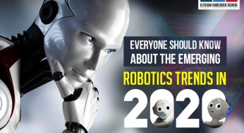 Everyone Should Know About the Emerging Robotics Trends in 2020