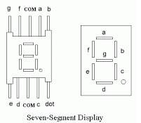 seven_segment_display_pin_configuration