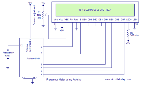 frequency-meter-using-arduino