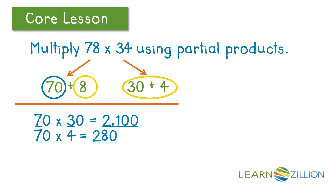 Partial Products Worksheets Fourth Grade Partial Best