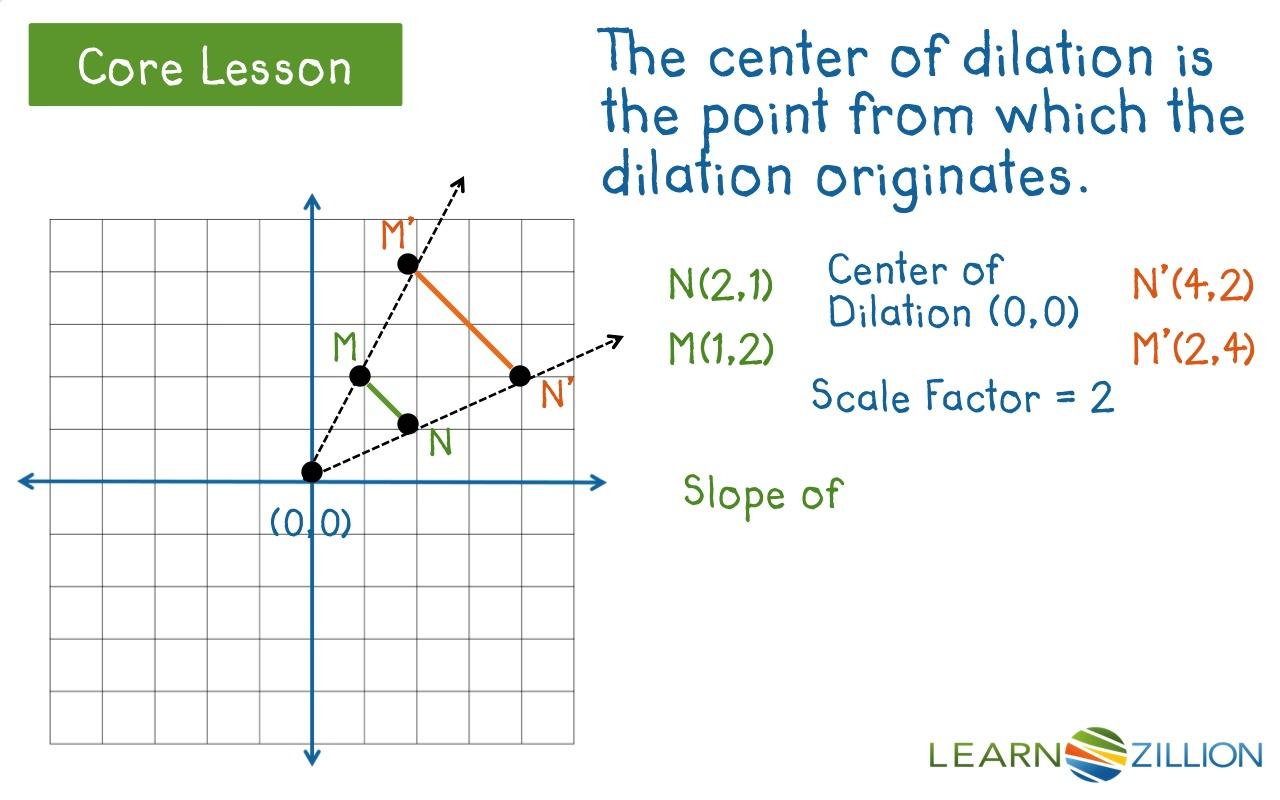 Dilation Scale Factor Worksheet
