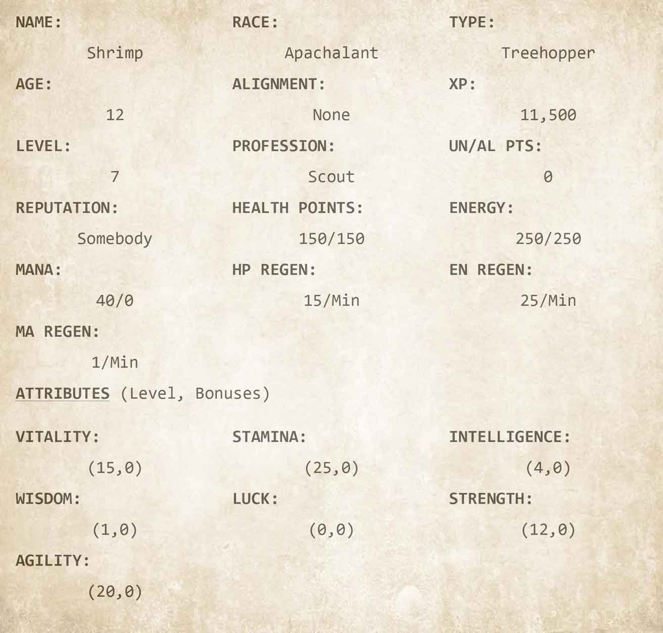 Chapter 4 - Shrimps Character Sheet - Character Sheet 3