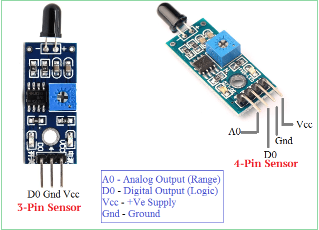 Flame-Sensor Flame Sensor Interfacing with PIC16F877A