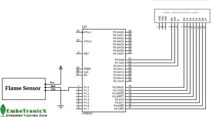 flame-sensor-interfacing-with-8051 Flame Sensor Interfacing with 8051