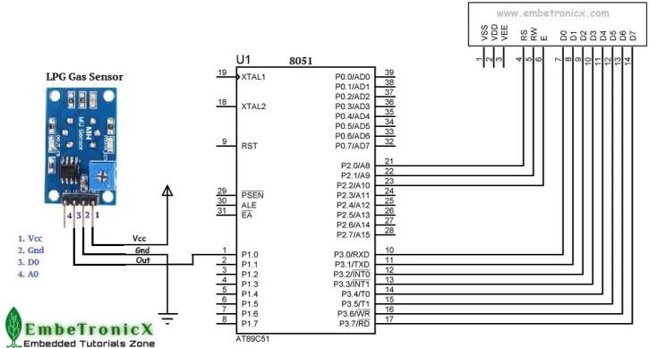 lpg-gas-sensor-interfacing-with-8051 LPG Gas Sensor Interfacing with 8051