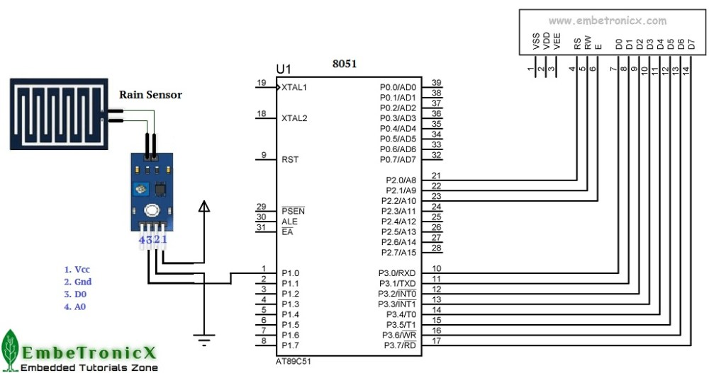 Rain Sensor Interfacing with 8051