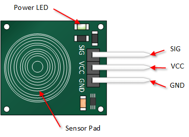 touch-sensor-interfacing-pinout Touch Sensor Interfacing with LPC2148 (TTP223B)