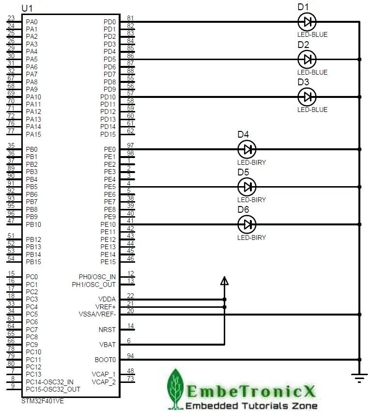 GPIO Connection Diagram STM32