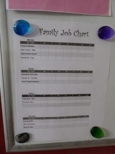 Family Job Chart