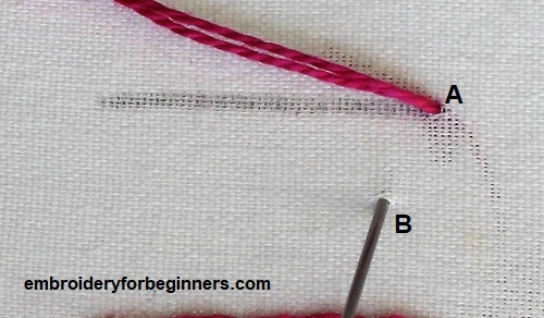 inserting needle for blanket stitch