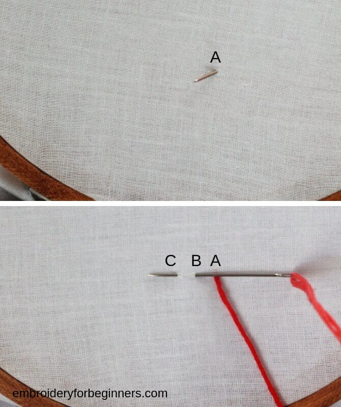 learning how to make the running stitch