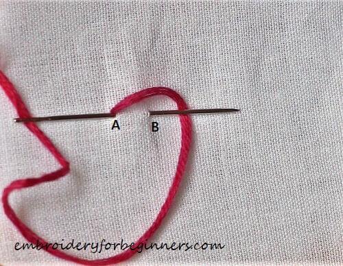 working the chain stitch through point B