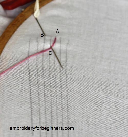 starting maiden hair stitch