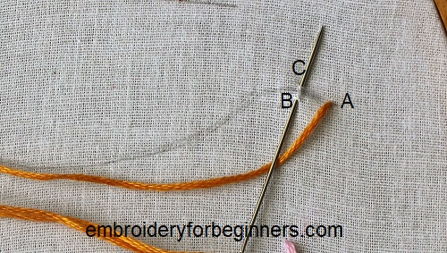 inserting needle in the stitch