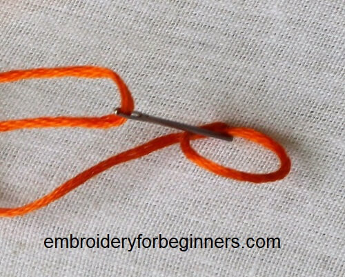 looping the knot