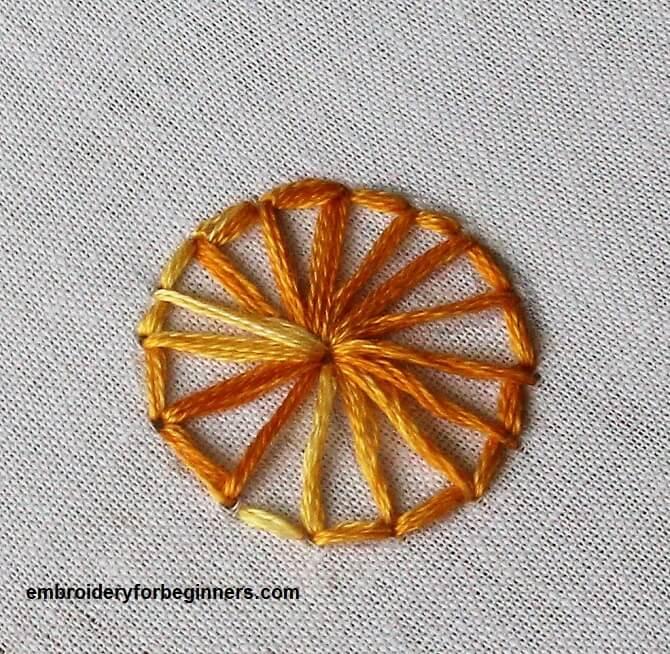 eyelet wheel stitch
