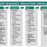 RSI checklist