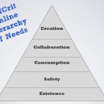 Online Hierarchy of Needs-Weingart, Thoma-2014-07-11