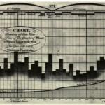 EM Nerd-A Case of Central Tendencies