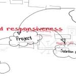 iSepsis – Fluid Management and Hemodynamic Assessement