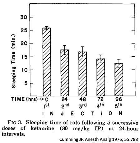 PulmCrit: The ketamine-tolerant patient