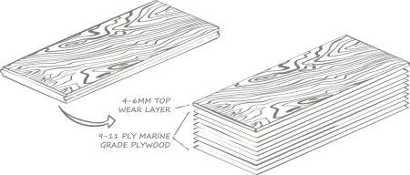 engineered wood floor diagram