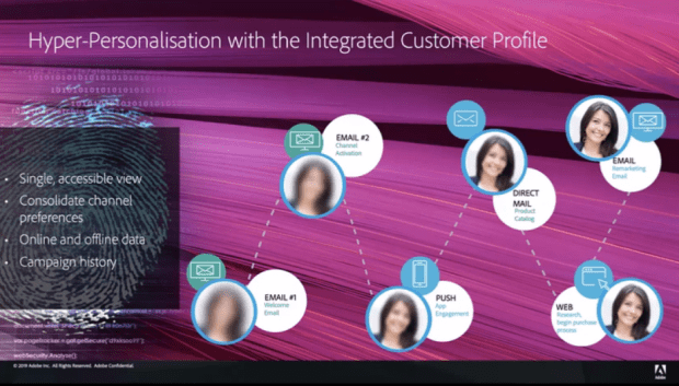 Hyper-personalisation with the integrated customer profile