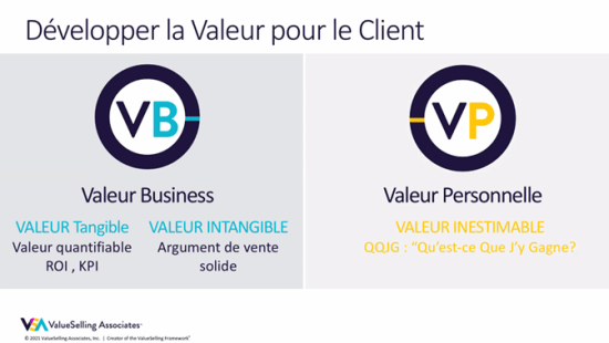 Develop the value for the client