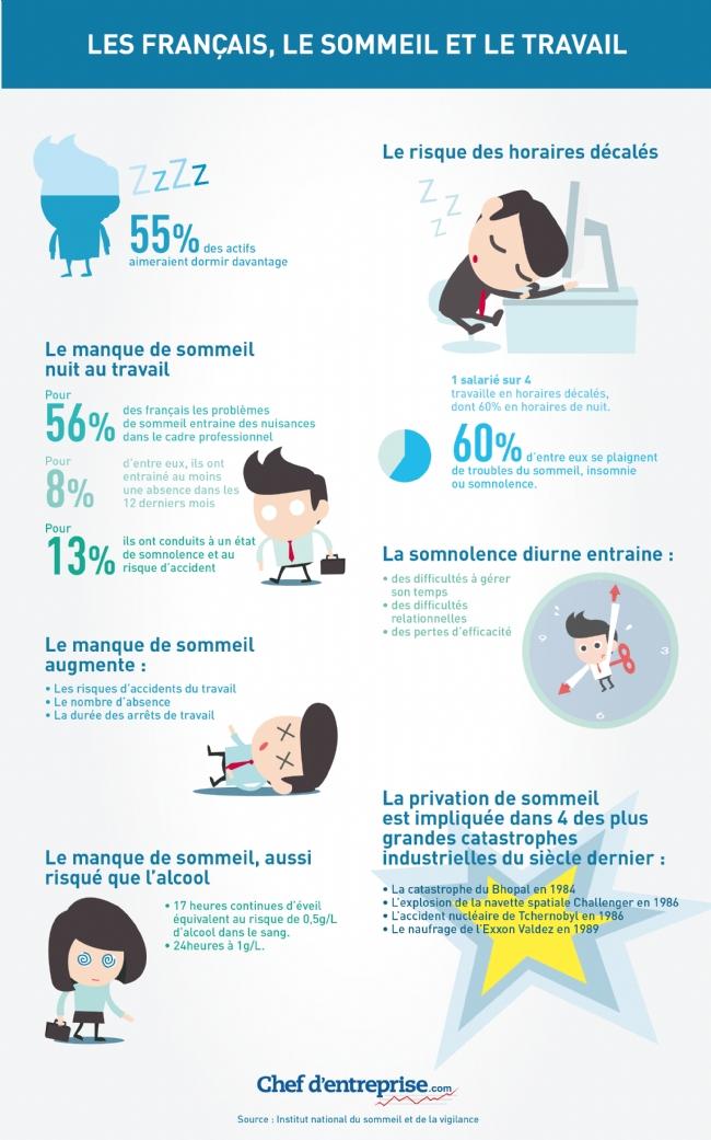 Infographie Et Si Vous Dormiez Au Travail Cabinet