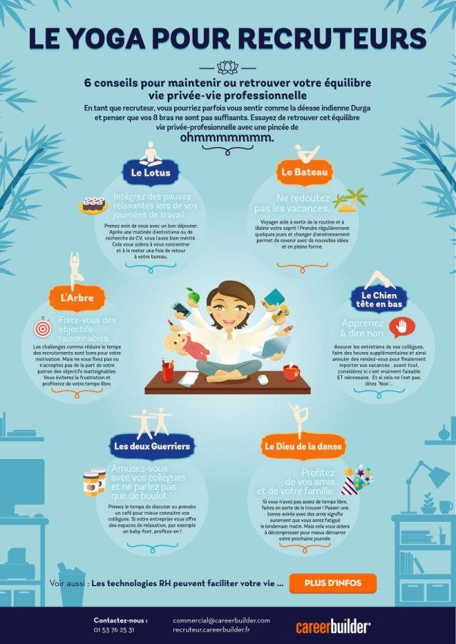 Infographie RH Les 6 Postures Yoga Du Bon Recruteur