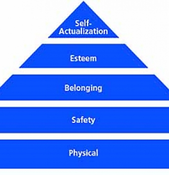 ETRs and the Customer Hierarchy of Needs