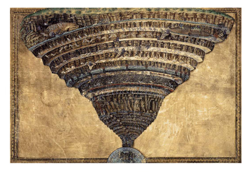 Sandro Botticelli Abyss of Hell