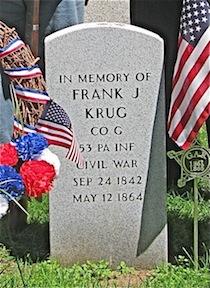 KrugNewGrave