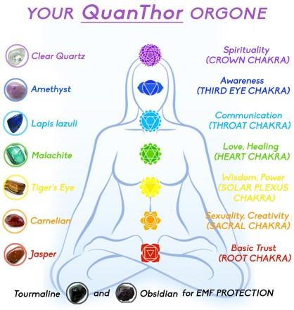 emf-orgone-pendant-radiation-protection-orgonite-generator-necklace-energy-chackra