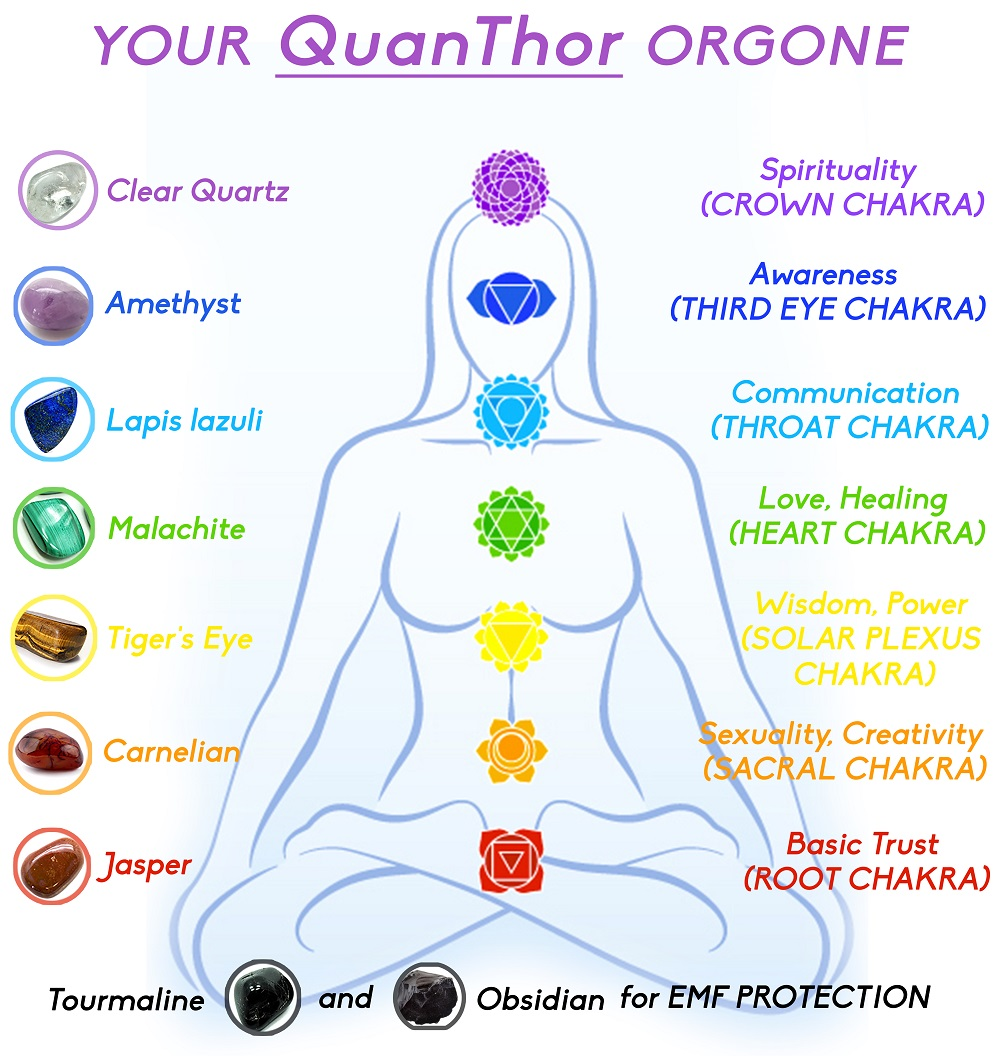 Quanthor EMF Protection Products Review - EMF Academy